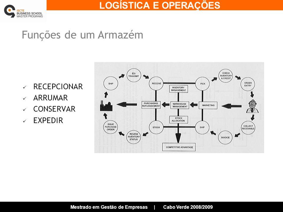 LOGÍSTICA E OPERAÇÕES Mestrado em Gestão de Empresas | Cabo Verde 2008/2009 Funções de um Armazém RECEPCIONAR ARRUMAR CONSERVAR EXPEDIR