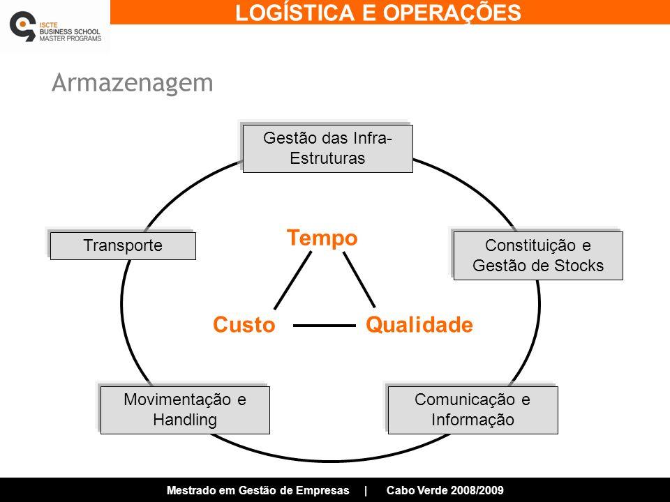 LOGÍSTICA E OPERAÇÕES Mestrado em Gestão de Empresas | Cabo Verde 2008/2009 Armazenagem Transporte Gestão das Infra- Estruturas Constituição e Gestão de Stocks Comunicação e Informação Movimentação e Handling Tempo CustoQualidade