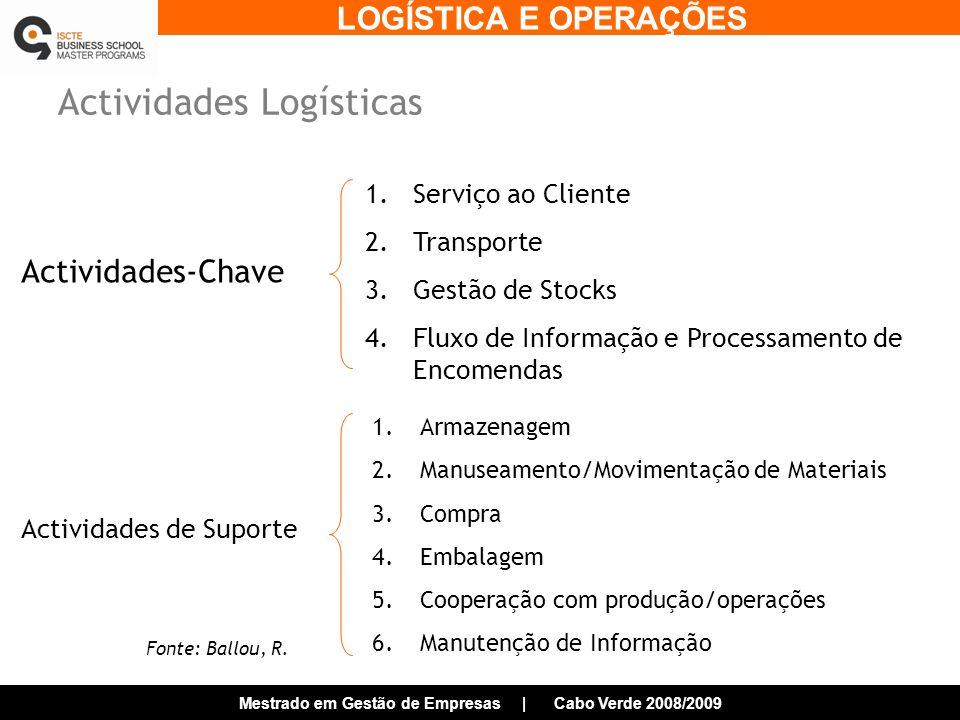 LOGÍSTICA E OPERAÇÕES Mestrado em Gestão de Empresas | Cabo Verde 2008/2009 Actividades Logísticas Actividades-Chave Actividades de Suporte 1.Serviço ao Cliente 2.Transporte 3.Gestão de Stocks 4.Fluxo de Informação e Processamento de Encomendas 1.Armazenagem 2.Manuseamento/Movimentação de Materiais 3.Compra 4.Embalagem 5.Cooperação com produção/operações 6.Manutenção de Informação Fonte: Ballou, R.