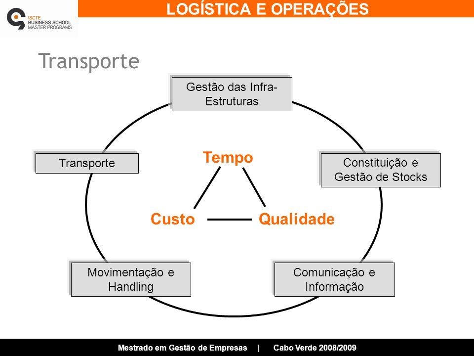 LOGÍSTICA E OPERAÇÕES Mestrado em Gestão de Empresas | Cabo Verde 2008/2009 Transporte Gestão das Infra- Estruturas Constituição e Gestão de Stocks Comunicação e Informação Movimentação e Handling Tempo CustoQualidade