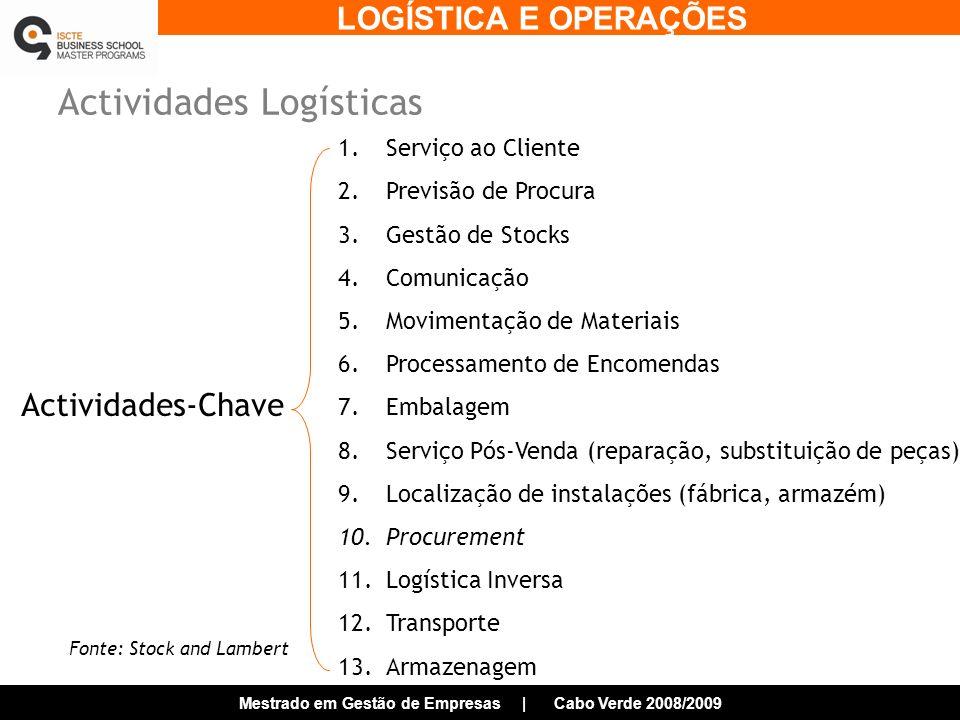 LOGÍSTICA E OPERAÇÕES Mestrado em Gestão de Empresas | Cabo Verde 2008/2009 Actividades Logísticas Actividades-Chave 1.Serviço ao Cliente 2.Previsão de Procura 3.Gestão de Stocks 4.Comunicação 5.Movimentação de Materiais 6.Processamento de Encomendas 7.Embalagem 8.Serviço Pós-Venda (reparação, substituição de peças) 9.Localização de instalações (fábrica, armazém) 10.Procurement 11.Logística Inversa 12.Transporte 13.Armazenagem Fonte: Stock and Lambert