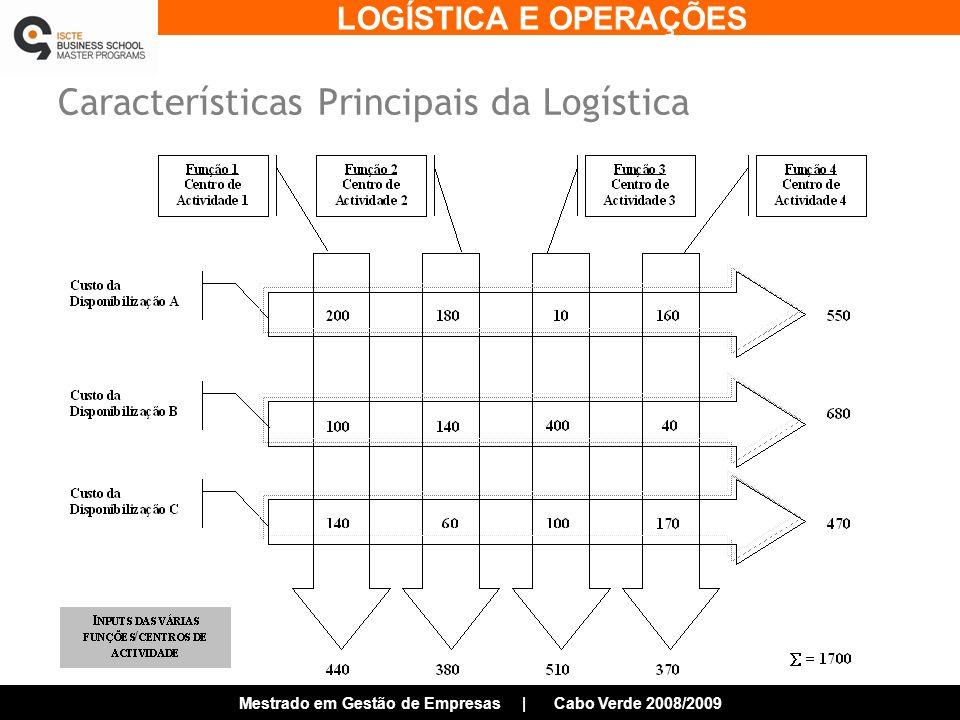 LOGÍSTICA E OPERAÇÕES Mestrado em Gestão de Empresas | Cabo Verde 2008/2009 Características Principais da Logística