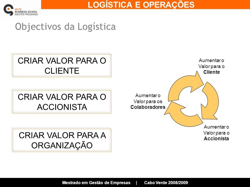 LOGÍSTICA E OPERAÇÕES Mestrado em Gestão de Empresas | Cabo Verde 2008/2009 Objectivos da Logística CRIAR VALOR PARA O CLIENTE CRIAR VALOR PARA O ACCIONISTA CRIAR VALOR PARA A ORGANIZAÇÃO Aumentar o Valor para o Cliente Aumentar o Valor para os Colaboradores Aumentar o Valor para o Accionista