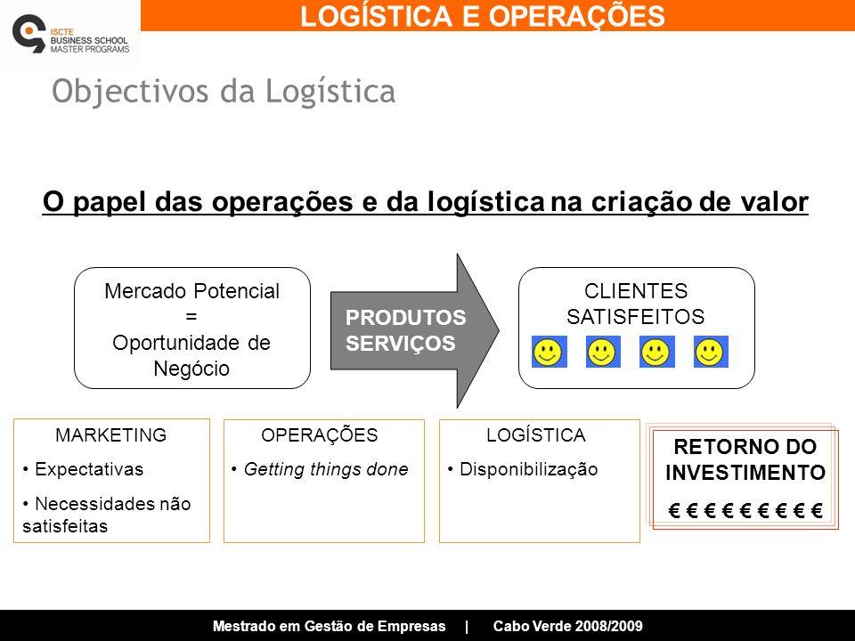 LOGÍSTICA E OPERAÇÕES Mestrado em Gestão de Empresas | Cabo Verde 2008/2009 Objectivos da Logística O papel das operações e da logística na criação de valor Mercado Potencial = Oportunidade de Negócio PRODUTOS SERVIÇOS CLIENTES SATISFEITOS MARKETING Expectativas Necessidades não satisfeitas OPERAÇÕES Getting things done LOGÍSTICA Disponibilização RETORNO DO INVESTIMENTO