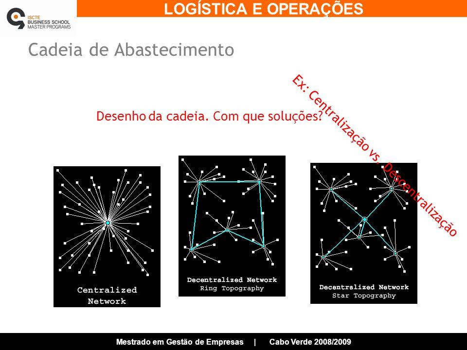 LOGÍSTICA E OPERAÇÕES Mestrado em Gestão de Empresas | Cabo Verde 2008/2009 Cadeia de Abastecimento Desenho da cadeia.