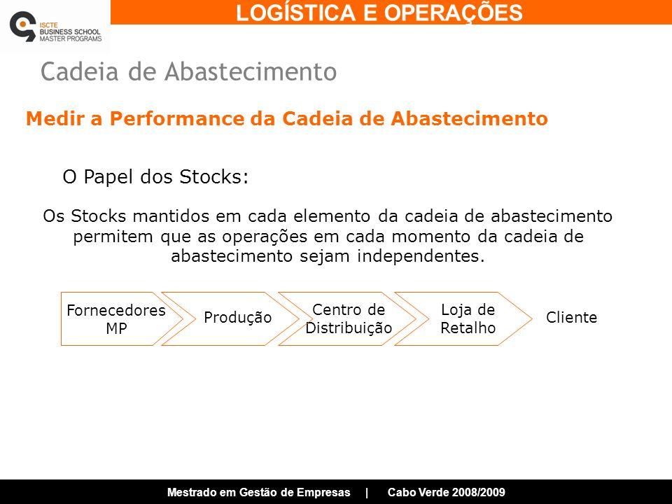 LOGÍSTICA E OPERAÇÕES Mestrado em Gestão de Empresas | Cabo Verde 2008/2009 Cadeia de Abastecimento Medir a Performance da Cadeia de Abastecimento Os Stocks mantidos em cada elemento da cadeia de abastecimento permitem que as operações em cada momento da cadeia de abastecimento sejam independentes.