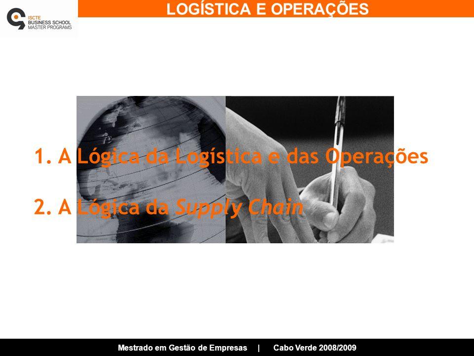 LOGÍSTICA E OPERAÇÕES Mestrado em Gestão de Empresas | Cabo Verde 2008/2009 Resumo Necessidade de gestão stocks cuidada Análise ABC Revisão contínua de stocks Sistema Push Produtos A Minimização do custo total de aprovisionamento Modelo de revisão periódica Sistema Push Produtos C Período entre encomendas aproximado a t* Abastecimento em JIT Sistema Pull Necessidade de redução do custo de encomenda e transporte Não é aconselhável para todas as situações