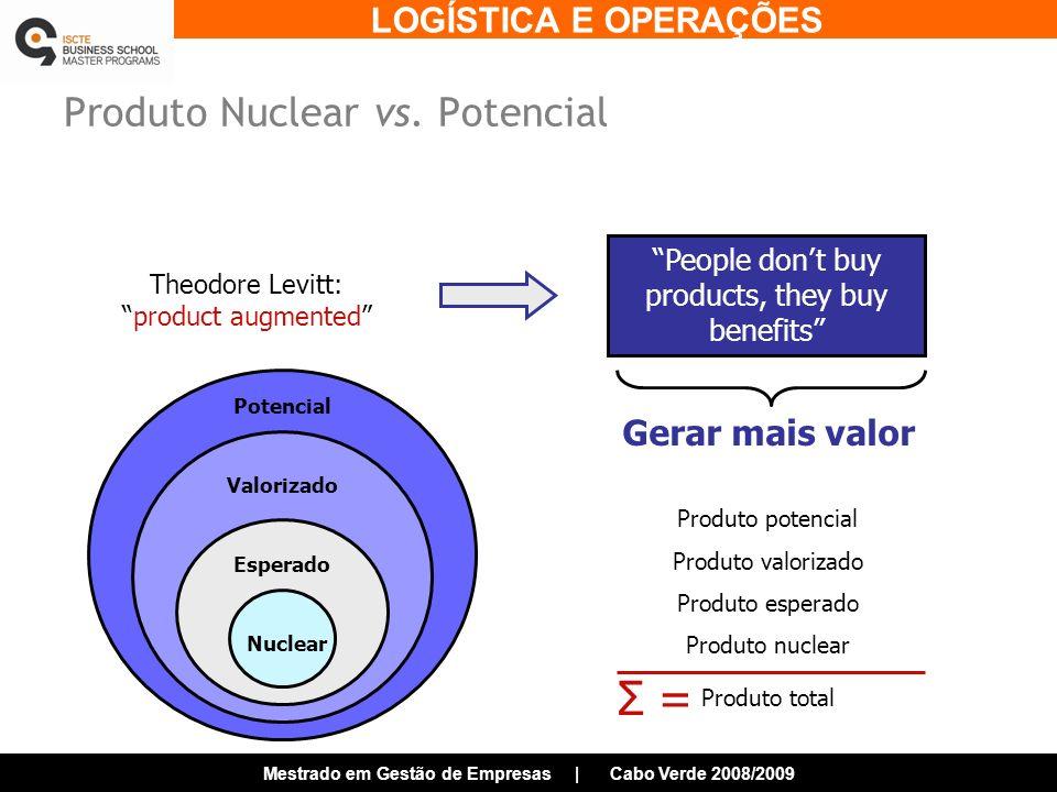 LOGÍSTICA E OPERAÇÕES Mestrado em Gestão de Empresas | Cabo Verde 2008/2009 Produto Nuclear vs.