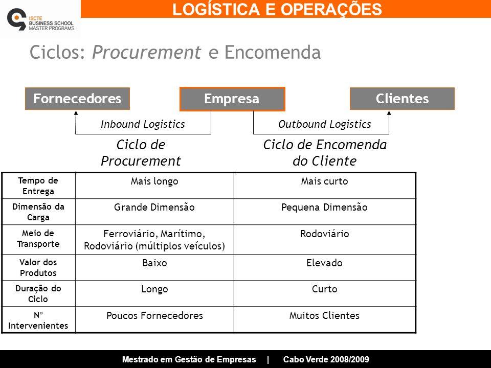 LOGÍSTICA E OPERAÇÕES Mestrado em Gestão de Empresas | Cabo Verde 2008/2009 Ciclos: Procurement e Encomenda Empresa FornecedoresClientes Ciclo de Procurement Ciclo de Encomenda do Cliente Inbound LogisticsOutbound Logistics Tempo de Entrega Mais longoMais curto Dimensão da Carga Grande DimensãoPequena Dimensão Meio de Transporte Ferroviário, Marítimo, Rodoviário (múltiplos veículos) Rodoviário Valor dos Produtos BaixoElevado Duração do Ciclo LongoCurto Nº Intervenientes Poucos FornecedoresMuitos Clientes