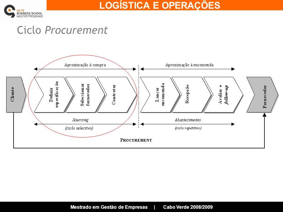 LOGÍSTICA E OPERAÇÕES Mestrado em Gestão de Empresas | Cabo Verde 2008/2009 Ciclo Procurement Recepção