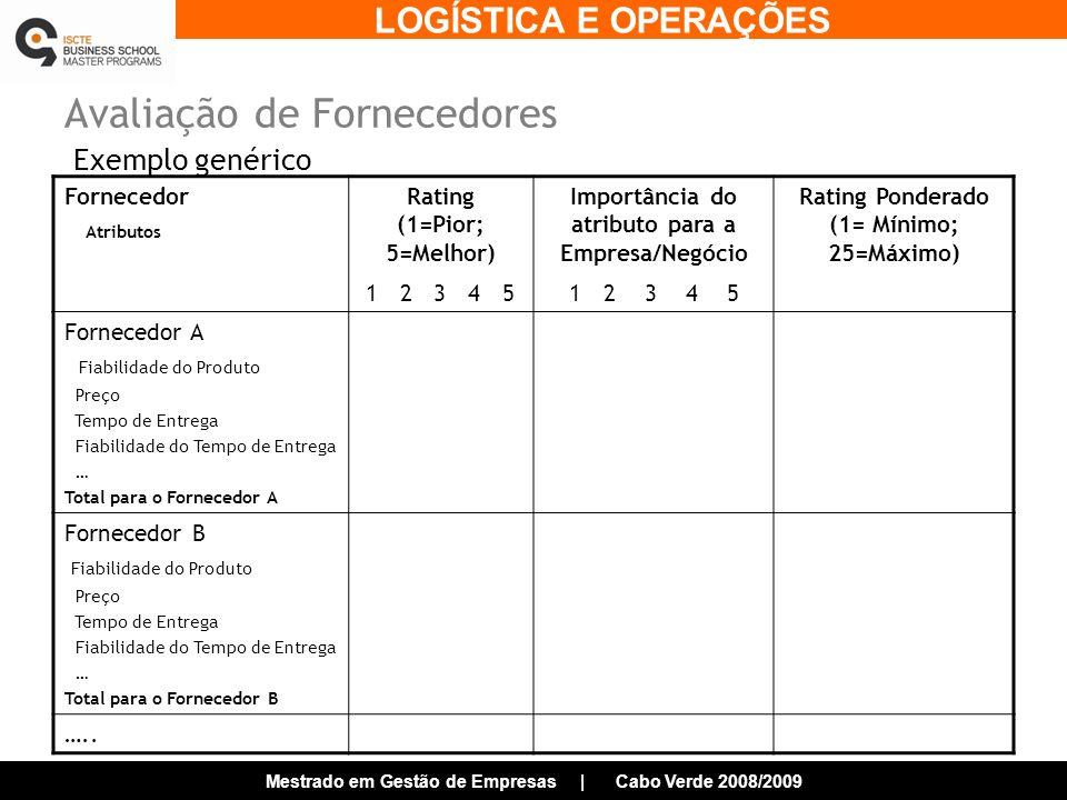 LOGÍSTICA E OPERAÇÕES Mestrado em Gestão de Empresas | Cabo Verde 2008/2009 Avaliação de Fornecedores Fornecedor Atributos Rating (1=Pior; 5=Melhor) Importância do atributo para a Empresa/Negócio Rating Ponderado (1= Mínimo; 25=Máximo) 1 2 3 4 5 Fornecedor A Fiabilidade do Produto Preço Tempo de Entrega Fiabilidade do Tempo de Entrega … Total para o Fornecedor A Fornecedor B Fiabilidade do Produto Preço Tempo de Entrega Fiabilidade do Tempo de Entrega … Total para o Fornecedor B …..