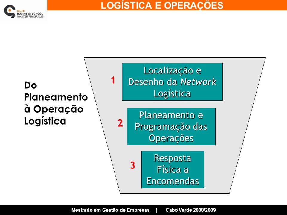 LOGÍSTICA E OPERAÇÕES Mestrado em Gestão de Empresas | Cabo Verde 2008/2009 Planeamento e Programação das Operações Resposta Física a Encomendas Localização e Desenho da Network Logística 1 2 3 Do Planeamento à Operação Logística
