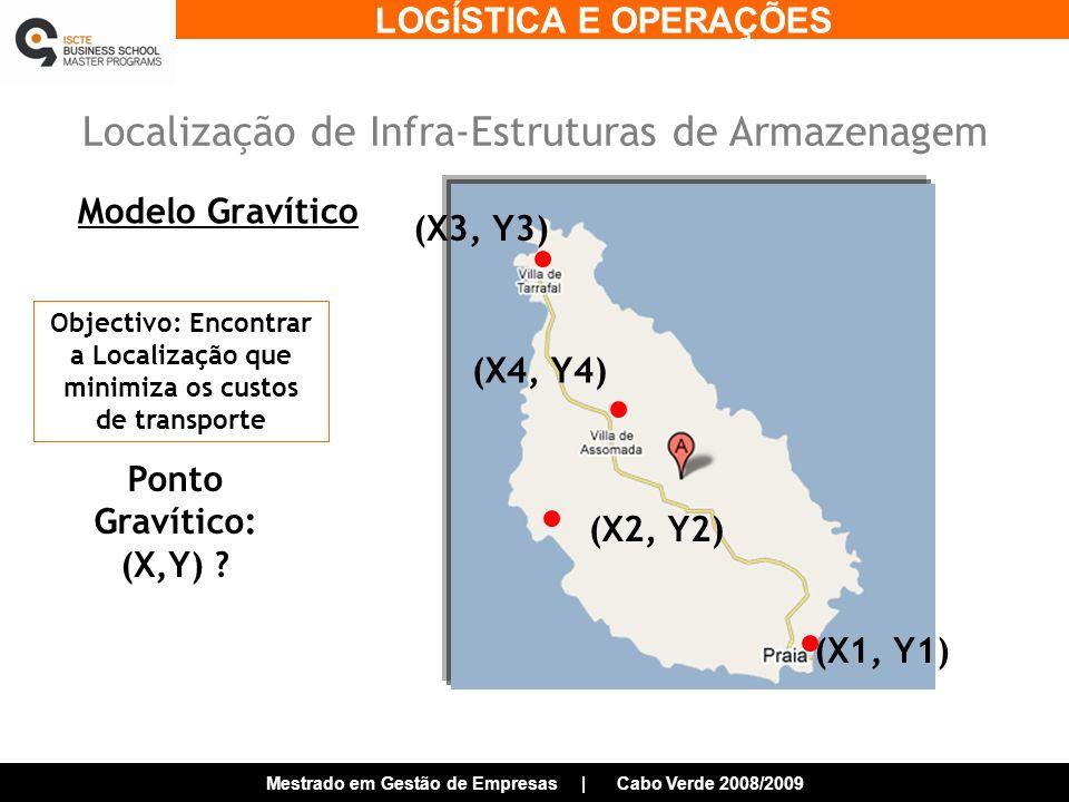 LOGÍSTICA E OPERAÇÕES Mestrado em Gestão de Empresas | Cabo Verde 2008/2009 Localização de Infra-Estruturas de Armazenagem Modelo Gravítico (X1, Y1) (X2, Y2) (X3, Y3) (X4, Y4) Objectivo: Encontrar a Localização que minimiza os custos de transporte Ponto Gravítico: (X,Y) ?
