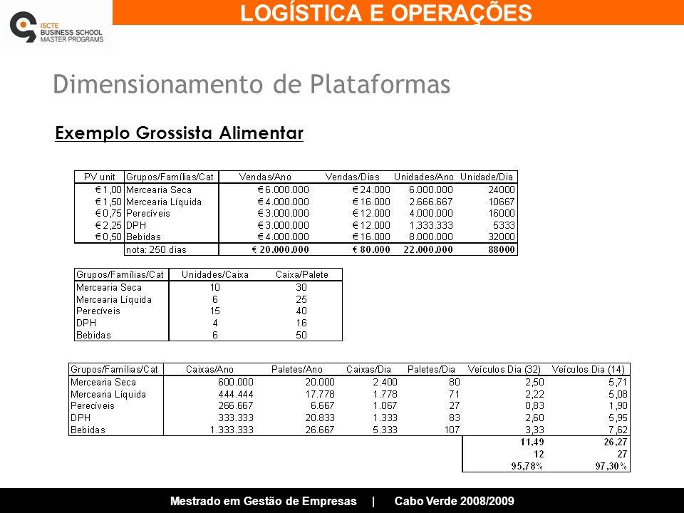 LOGÍSTICA E OPERAÇÕES Mestrado em Gestão de Empresas | Cabo Verde 2008/2009 Dimensionamento de Plataformas Exemplo Grossista Alimentar