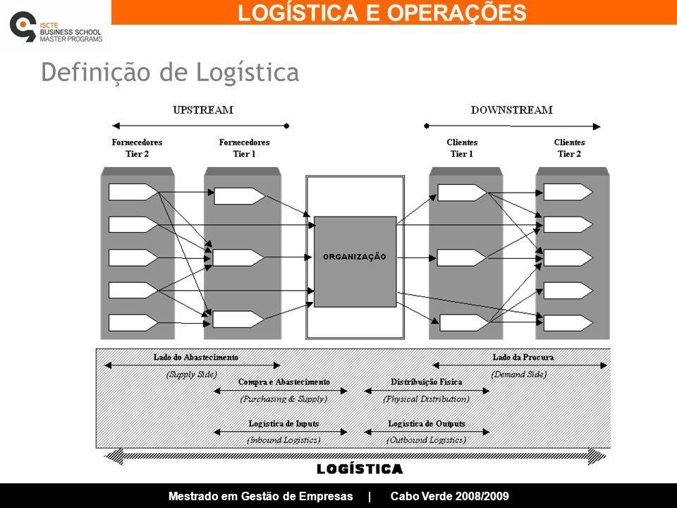 LOGÍSTICA E OPERAÇÕES Mestrado em Gestão de Empresas | Cabo Verde 2008/2009 Transporte Combinado TRANSPORTE COMBINADO É TODO AQUELE EM QUE INTERAGEM MAIS DO QUE UM MODO DE TRANSPORTE SISTEMA INTERMODAL FERRO-RODOVIÁRIO RODO-MARÍTIMO FERRO-MARÍTIMO AERO-RODOVIÁRIO