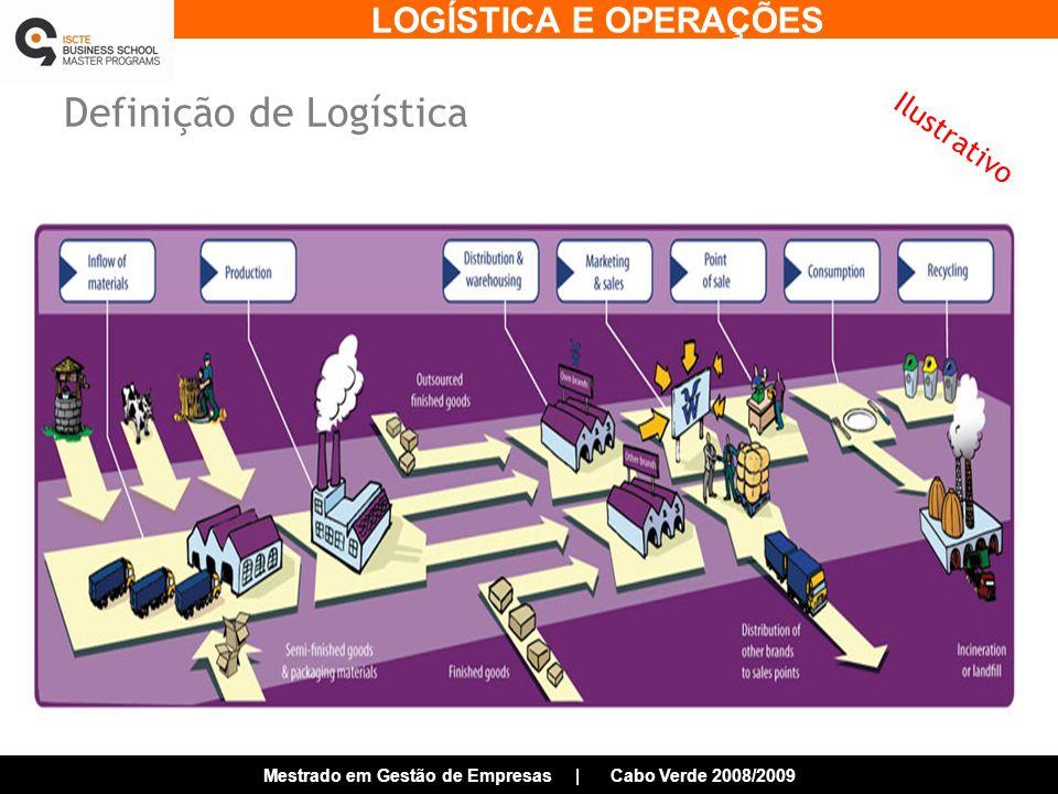 LOGÍSTICA E OPERAÇÕES Mestrado em Gestão de Empresas | Cabo Verde 2008/2009 Definição de Logística Ilustrativo
