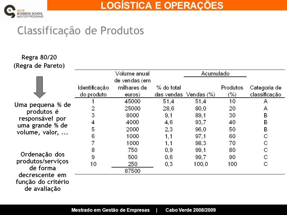 LOGÍSTICA E OPERAÇÕES Mestrado em Gestão de Empresas | Cabo Verde 2008/2009 Classificação de Produtos Regra 80/20 (Regra de Pareto) Uma pequena % de produtos é responsável por uma grande % de volume, valor,...