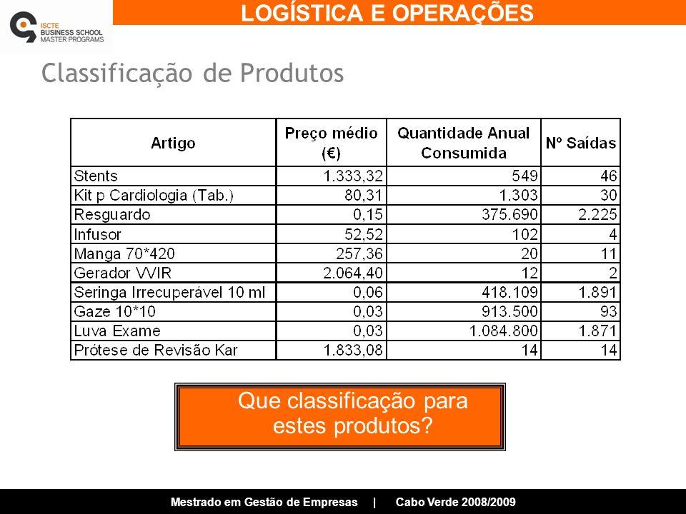 LOGÍSTICA E OPERAÇÕES Mestrado em Gestão de Empresas | Cabo Verde 2008/2009 Classificação de Produtos Que classificação para estes produtos?