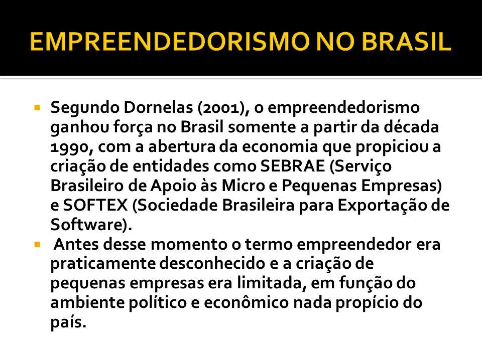 Segundo Dornelas (2001), o empreendedorismo ganhou força no Brasil somente a partir da década 1990, com a abertura da economia que propiciou a criação