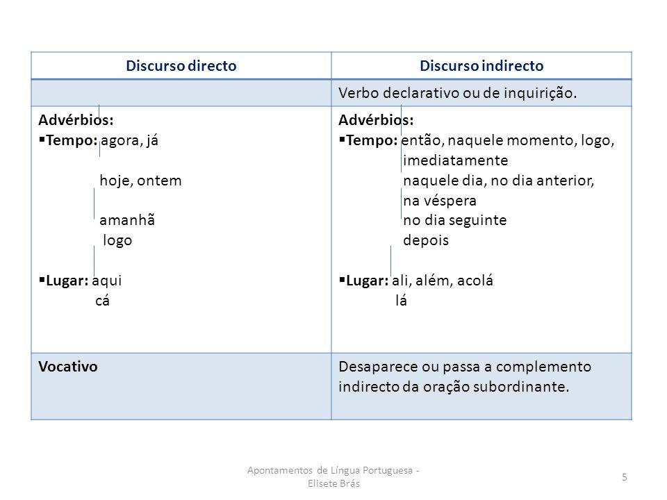 Discurso directoDiscurso indirecto Verbo declarativo ou de inquirição.