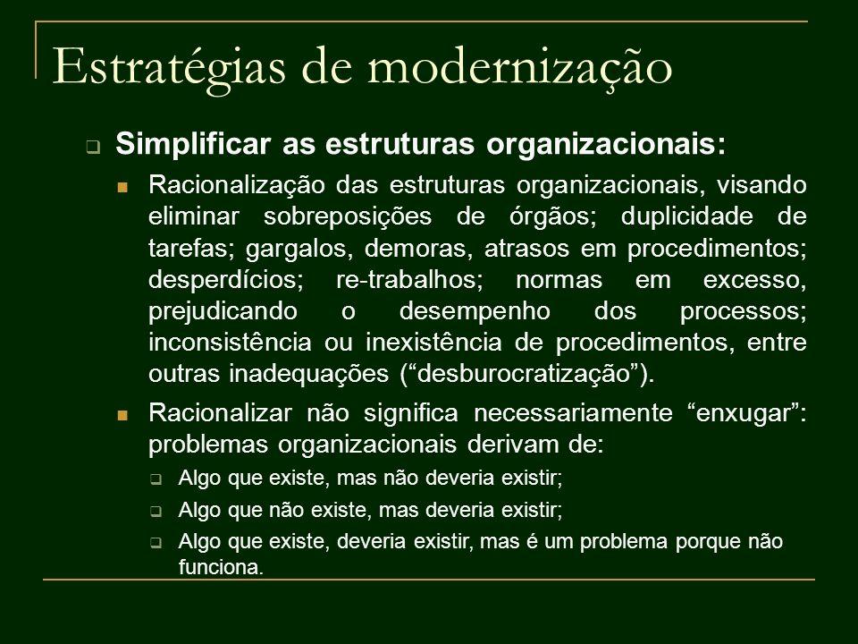 Estratégias de modernização Simplificar as estruturas organizacionais: Racionalização das estruturas organizacionais, visando eliminar sobreposições d