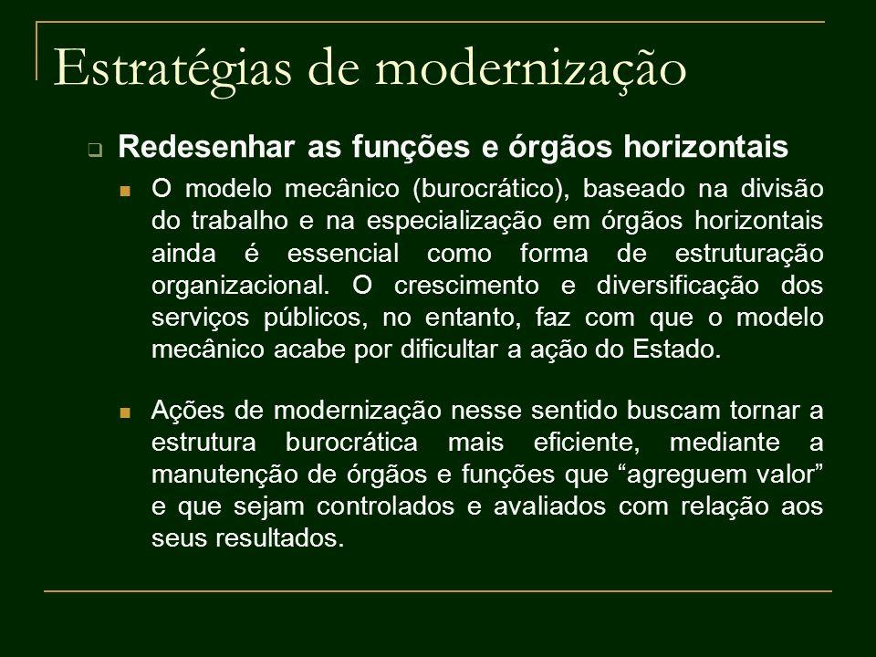 Estratégias de modernização Redesenhar as funções e órgãos horizontais O modelo mecânico (burocrático), baseado na divisão do trabalho e na especializ