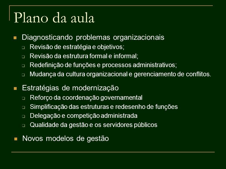 Plano da aula Estratégias de modernização Reforço da coordenação governamental Simplificação das estruturas e redesenho de funções Delegação e competi