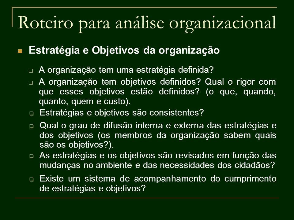 Roteiro para análise organizacional Estratégia e Objetivos da organização A organização tem uma estratégia definida? A organização tem objetivos defin