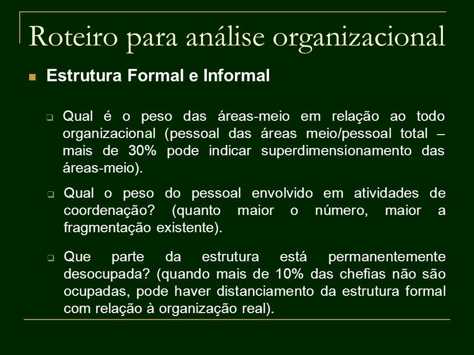Roteiro para análise organizacional Estrutura Formal e Informal Qual é o peso das áreas-meio em relação ao todo organizacional (pessoal das áreas meio