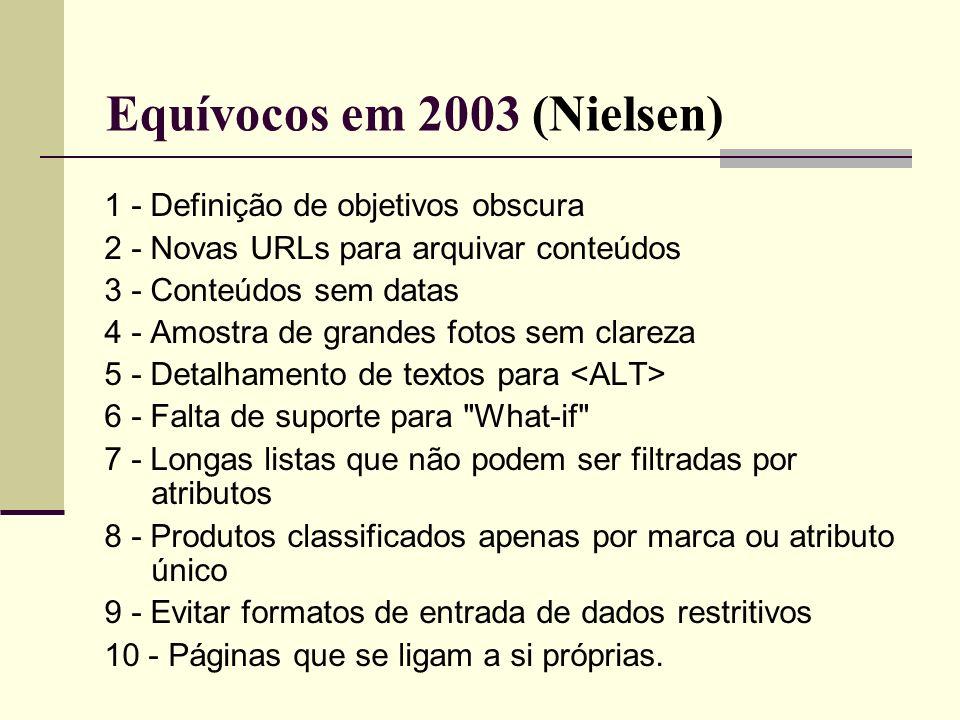 Equívocos em 2003 (Nielsen) 1 - Definição de objetivos obscura 2 - Novas URLs para arquivar conteúdos 3 - Conteúdos sem datas 4 - Amostra de grandes f