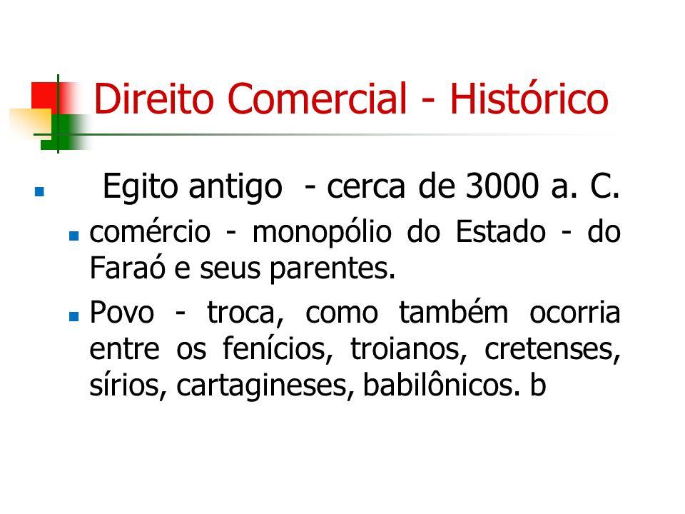 Direito Comercial - Histórico Egito antigo - cerca de 3000 a. C. comércio - monopólio do Estado - do Faraó e seus parentes. Povo - troca, como também