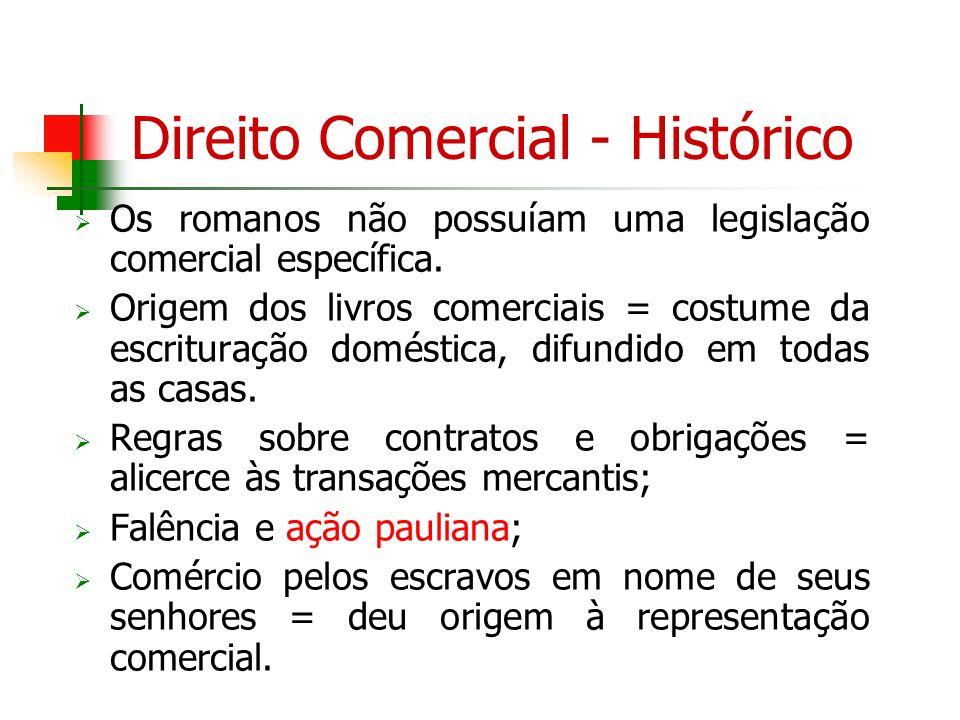 Direito Comercial - Histórico Os romanos não possuíam uma legislação comercial específica. Origem dos livros comerciais = costume da escrituração domé