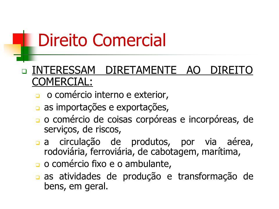 Direito Comercial INTERESSAM DIRETAMENTE AO DIREITO COMERCIAL: o comércio interno e exterior, as importações e exportações, o comércio de coisas corpó