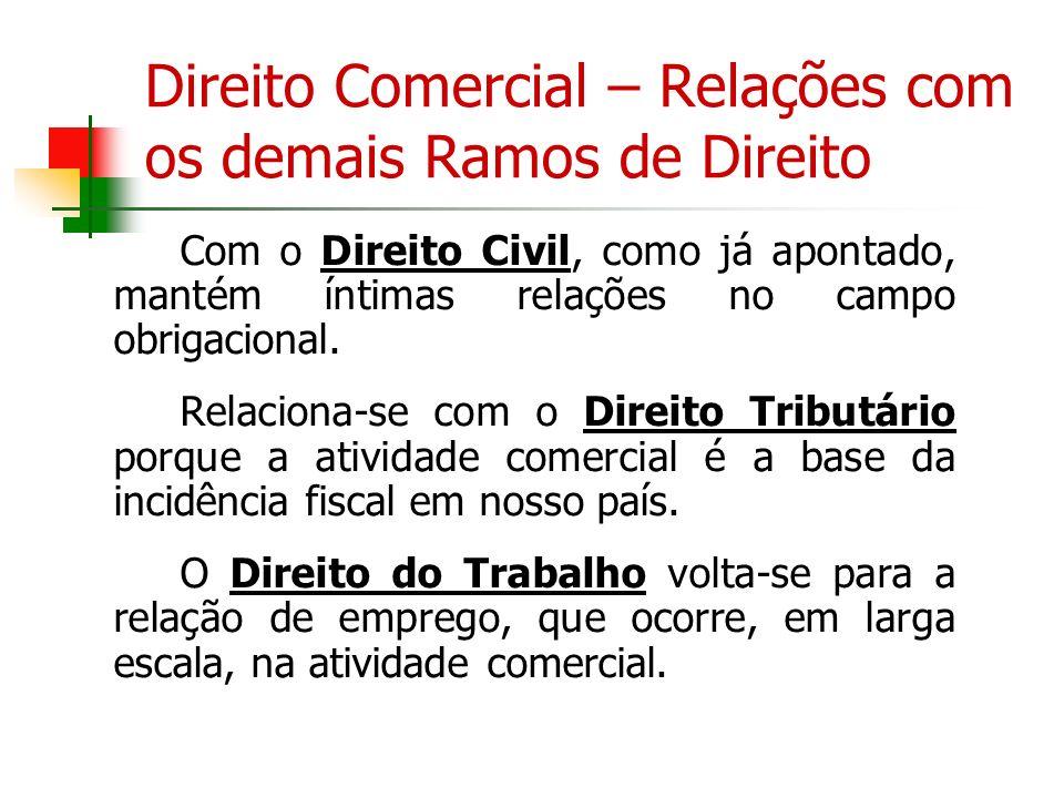 Direito Comercial – Relações com os demais Ramos de Direito Com o Direito Civil, como já apontado, mantém íntimas relações no campo obrigacional. Rela