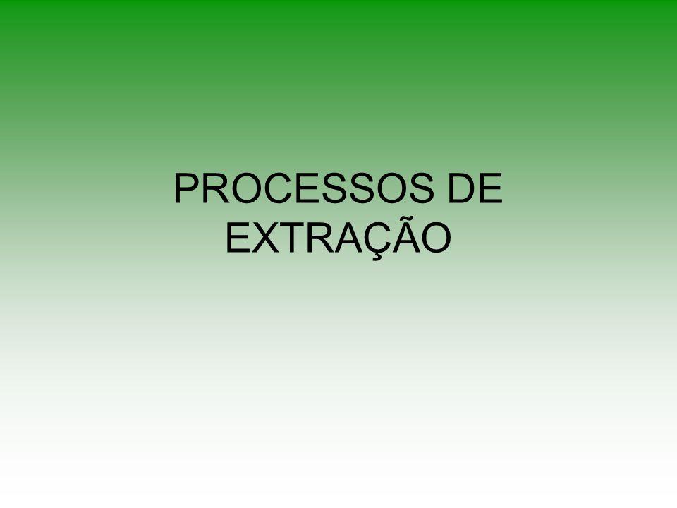 PROCESSOS DE EXTRAÇÃO