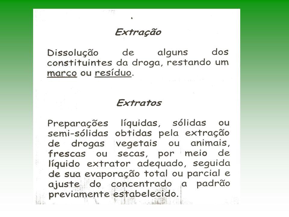 Suco O suco é obtido espremendo-se o fruto ou batendo as folhas frescas no liquidificador; Usar no momento do preparo.