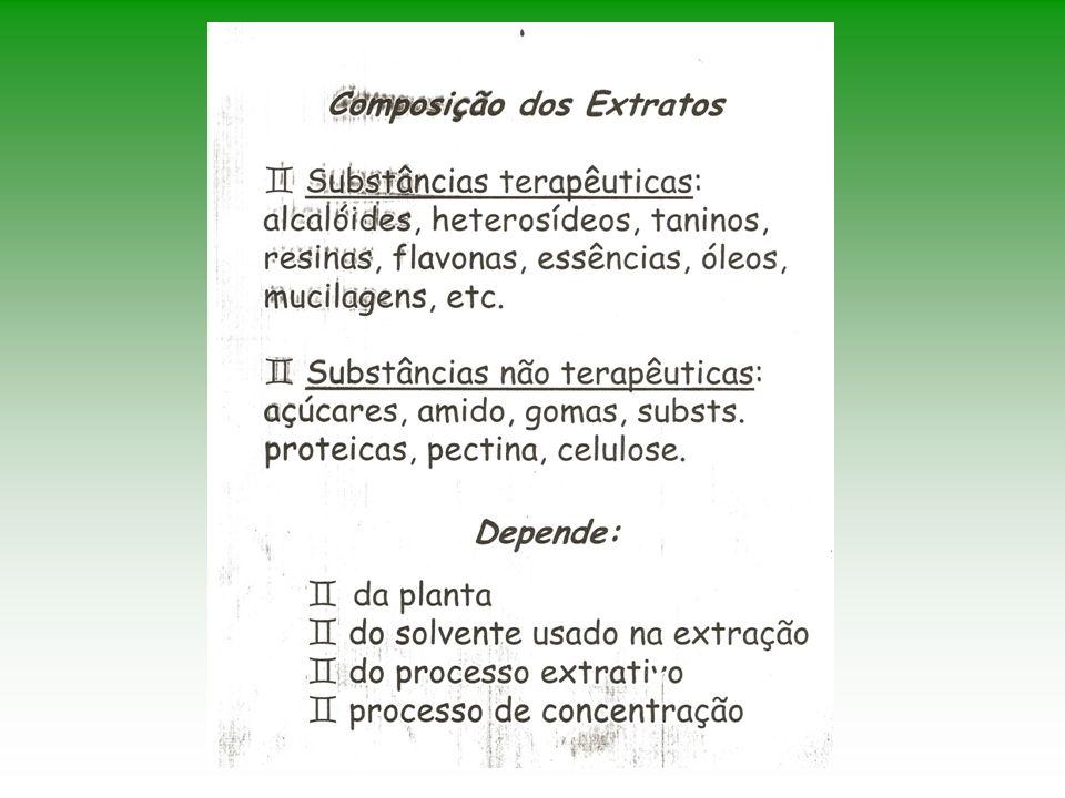 Extratos vegetais Preparações líquidas, semi-sólidas, sólidas.
