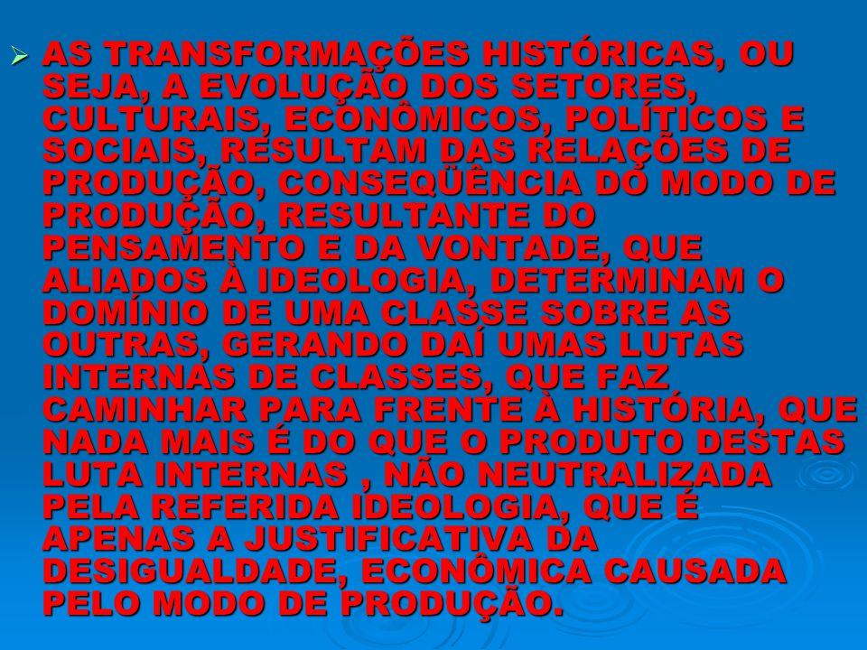 AS TRANSFORMAÇÕES HISTÓRICAS, OU SEJA, A EVOLUÇÃO DOS SETORES, CULTURAIS, ECONÔMICOS, POLÍTICOS E SOCIAIS, RESULTAM DAS RELAÇÕES DE PRODUÇÃO, CONSEQÜÊ