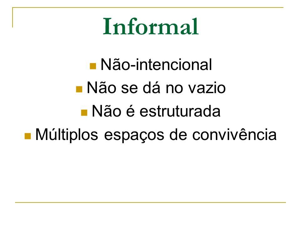 Informal Não-intencional Não se dá no vazio Não é estruturada Múltiplos espaços de convivência