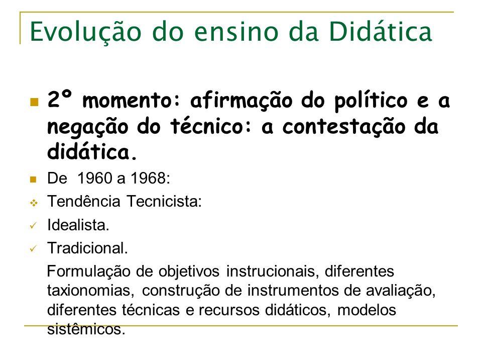 Evolução do ensino da Didática 2º momento: afirmação do político e a negação do técnico: a contestação da didática. De 1960 a 1968: Tendência Tecnicis