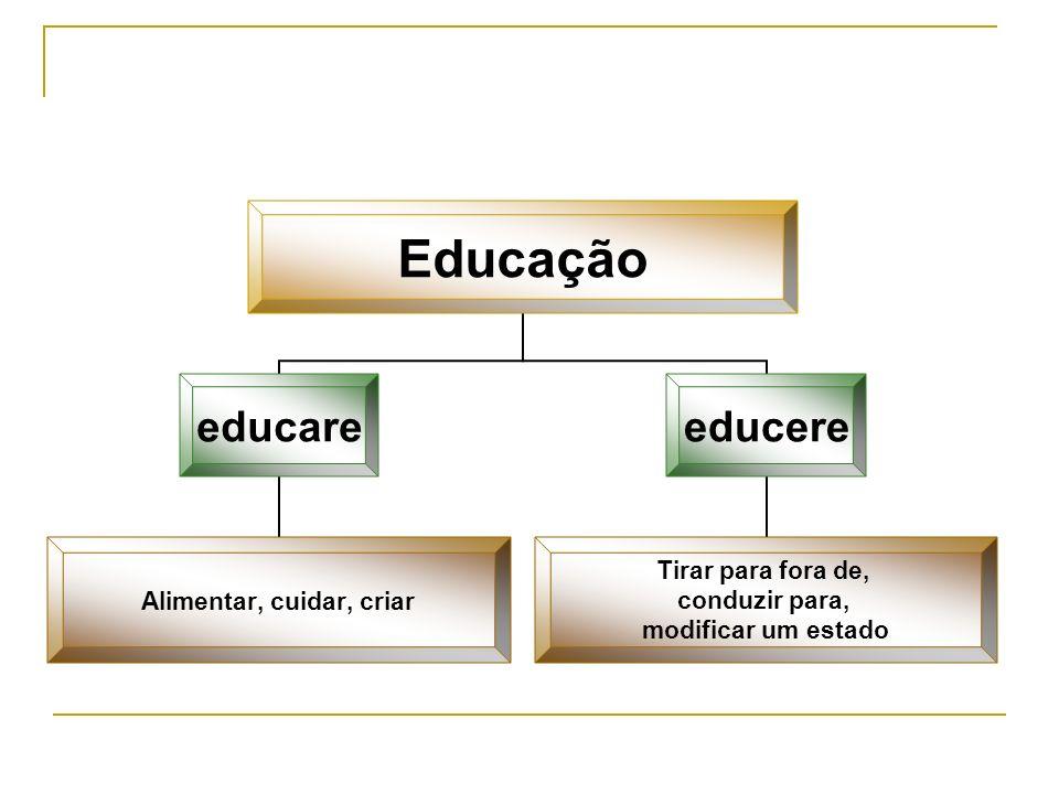 Educação educare Alimentar, cuidar, criar educere Tirar para fora de, conduzir para, modificar um estado