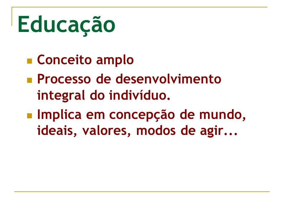 Educação Conceito amplo Processo de desenvolvimento integral do indivíduo. Implica em concepção de mundo, ideais, valores, modos de agir...