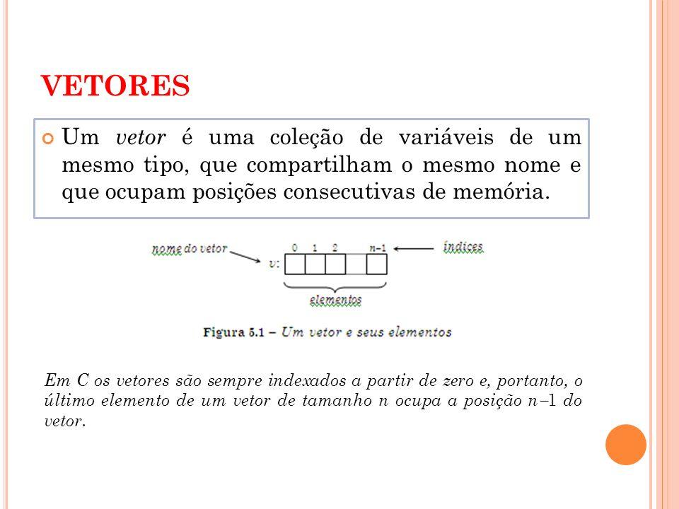VETORES Um vetor é uma coleção de variáveis de um mesmo tipo, que compartilham o mesmo nome e que ocupam posições consecutivas de memória. Em C os vet