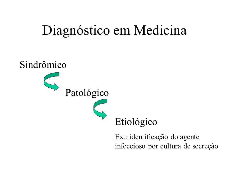 Diagnóstico em Medicina Sindrômico Patológico Etiológico Ex.: identificação do agente infeccioso por cultura de secreção