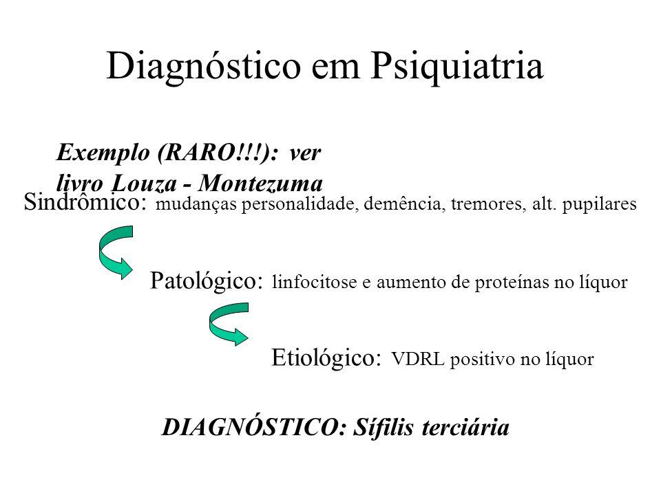 Diagnóstico em Psiquiatria Sindrômico: mudanças personalidade, demência, tremores, alt. pupilares Patológico: linfocitose e aumento de proteínas no lí