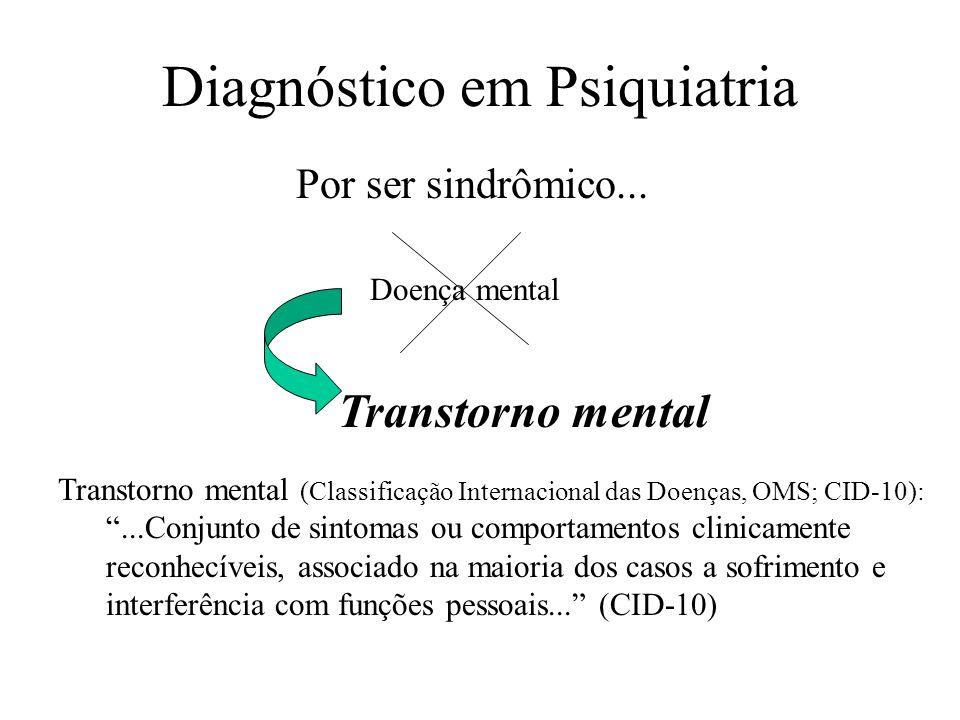 Diagnóstico em Psiquiatria Por ser sindrômico... Doença mental Transtorno mental Transtorno mental (Classificação Internacional das Doenças, OMS; CID-