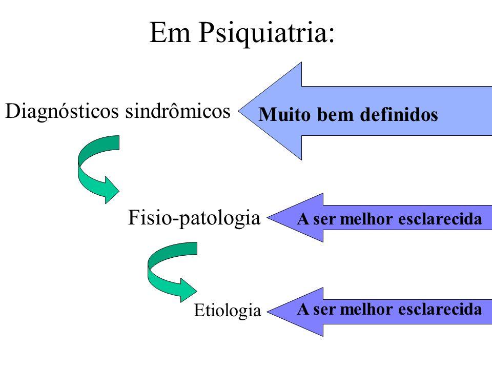Em Psiquiatria: Diagnósticos sindrômicos Fisio-patologia Etiologia Muito bem definidos A ser melhor esclarecida