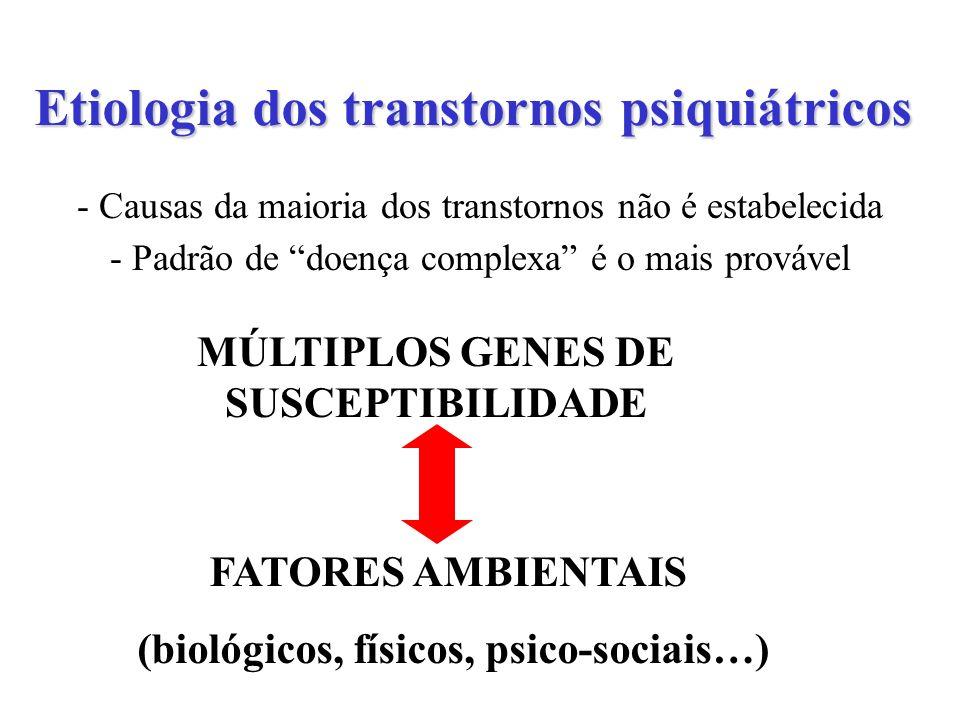 Etiologia dos transtornos psiquiátricos MÚLTIPLOS GENES DE SUSCEPTIBILIDADE FATORES AMBIENTAIS (biológicos, físicos, psico-sociais…) - Causas da maior