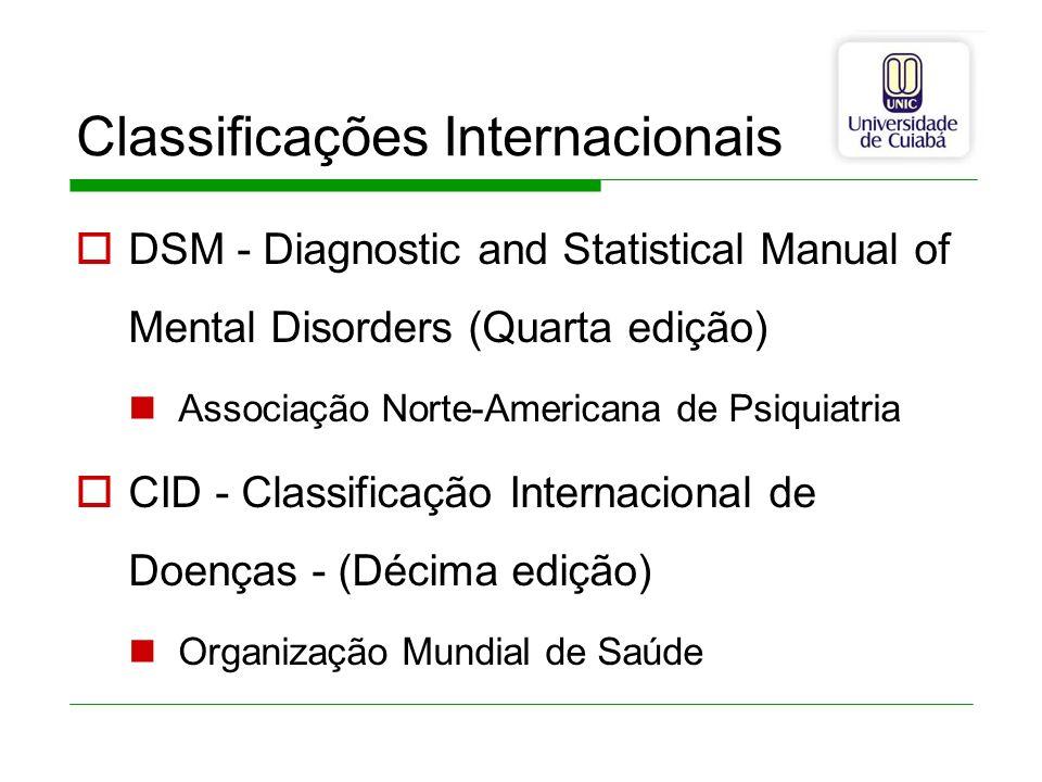 Classificações Internacionais DSM - Diagnostic and Statistical Manual of Mental Disorders (Quarta edição) Associação Norte-Americana de Psiquiatria CI