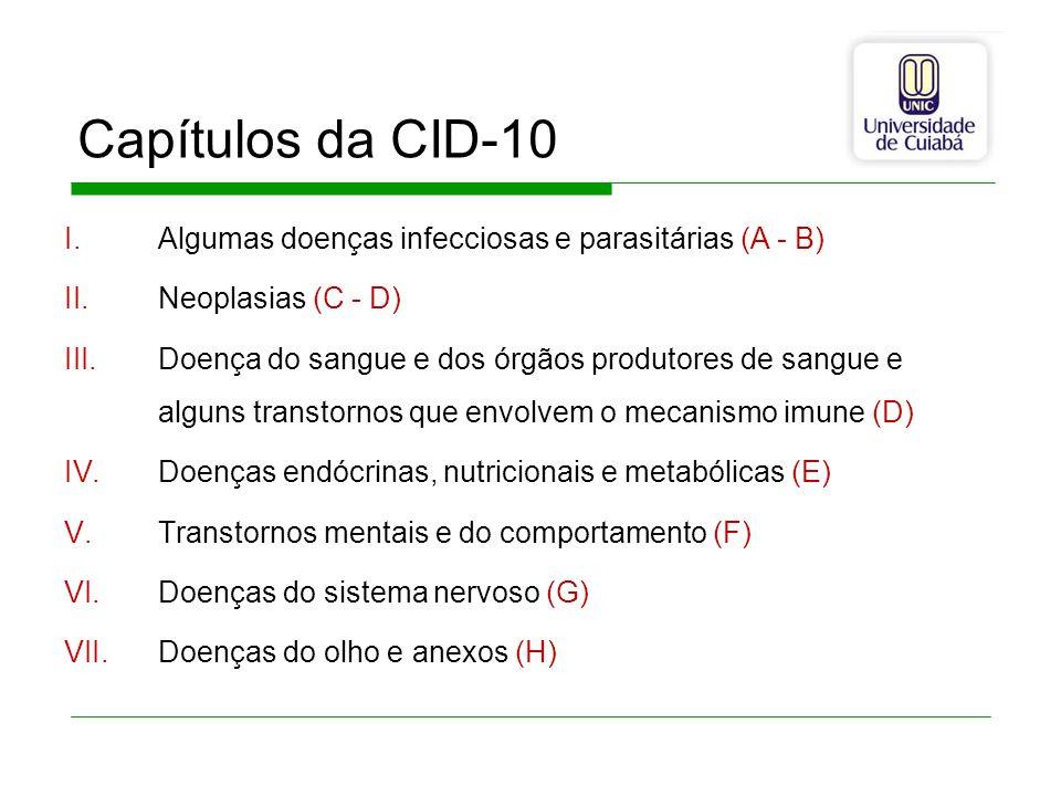 Capítulos da CID-10 I.Algumas doenças infecciosas e parasitárias (A - B) II.Neoplasias (C - D) III.Doença do sangue e dos órgãos produtores de sangue
